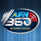 Radio AFN Wiesbaden - The Eagle 98.7